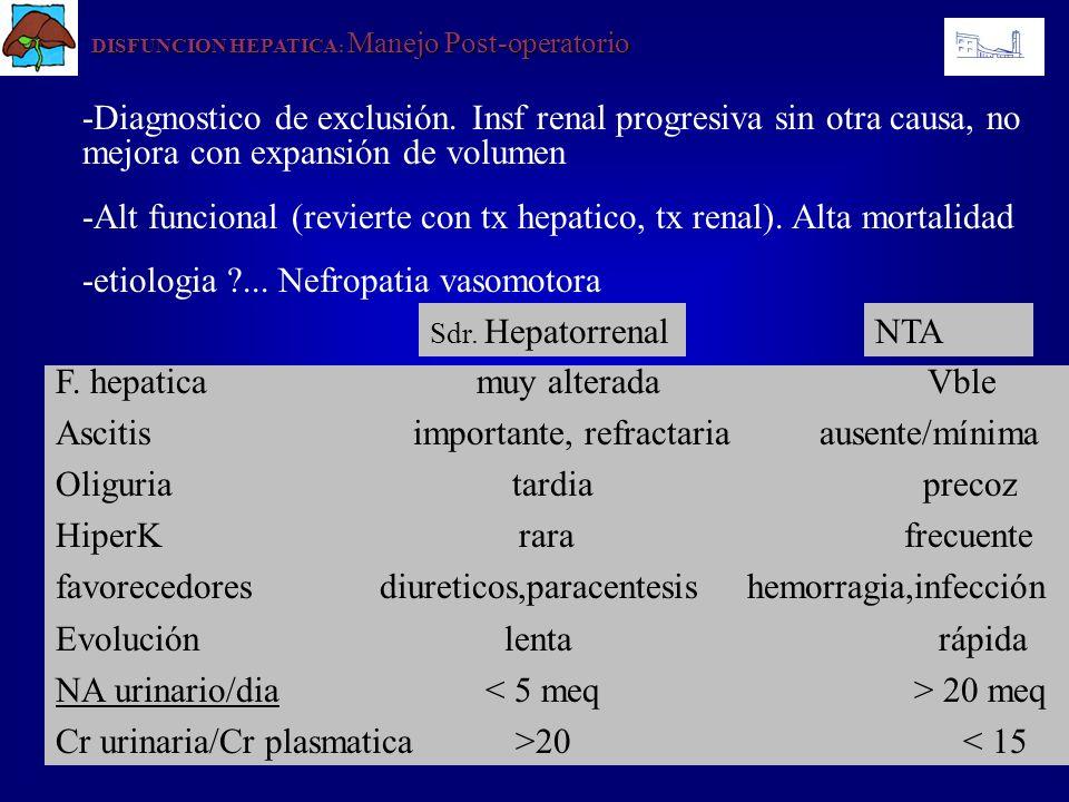 DISFUNCION HEPATICA : Manejo Post-operatorio F. hepatica muy alterada Vble Ascitis importante, refractaria ausente/mínima Oliguria tardia precoz Hiper
