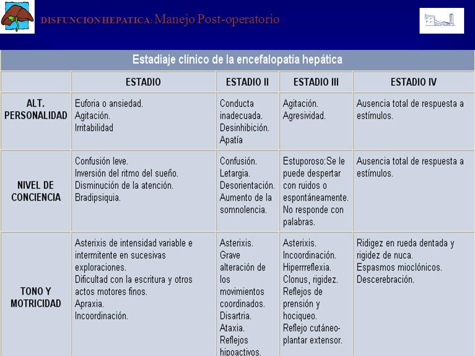 DISFUNCIÓN HEPATICA.