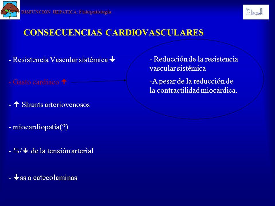CONSECUENCIAS CARDIOVASCULARES - Resistencia Vascular sistémica - Gasto cardiaco - Shunts arteriovenosos - miocardiopatia(?) - / de la tensión arterial - ss a catecolaminas DISFUNCION HEPATICA; Fisiopatología Alteran controles vasomotores perifericos extracción O2 x tejidos dif A-V de O2( SvO2)