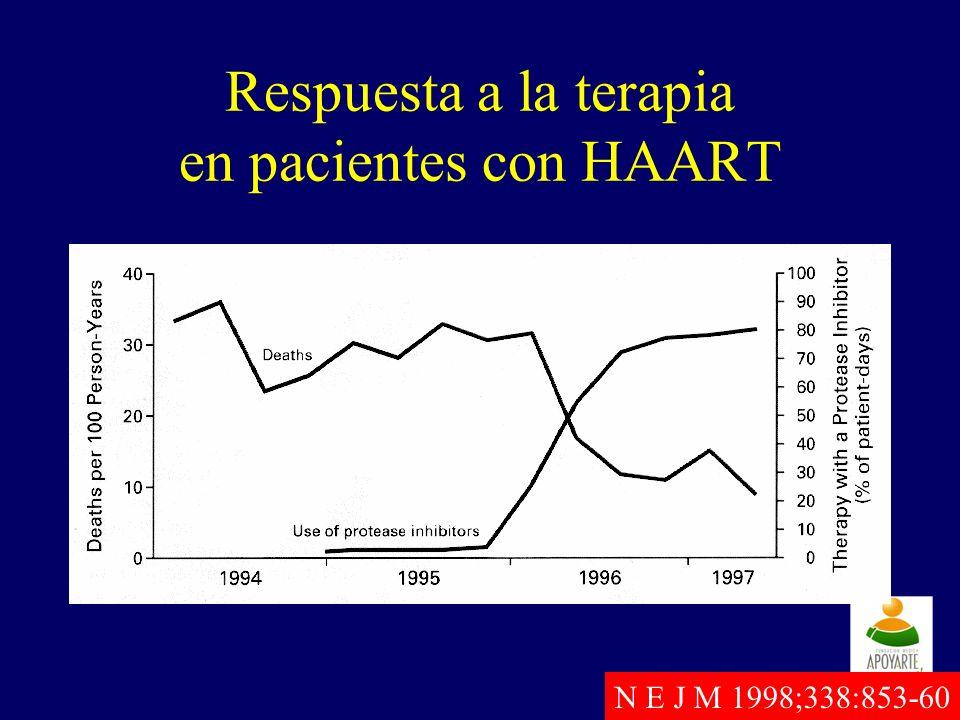 Respuesta a la terapia en pacientes con HAART N E J M 1998;338:853-60