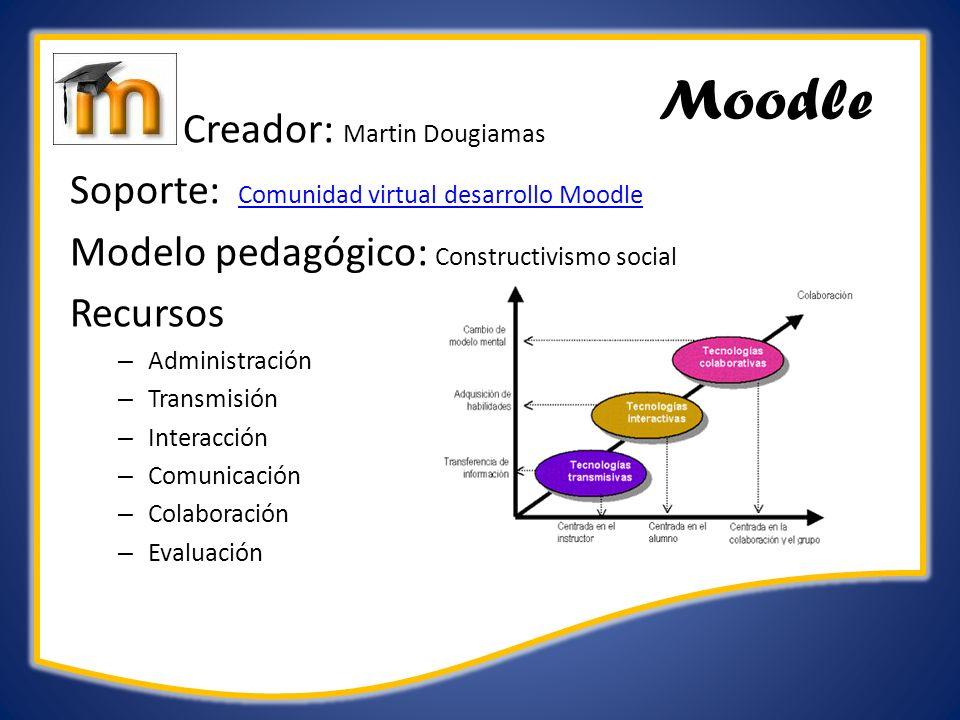 Moodle Creador: Martin Dougiamas Soporte: Comunidad virtual desarrollo Moodle Comunidad virtual desarrollo Moodle Modelo pedagógico: Constructivismo s