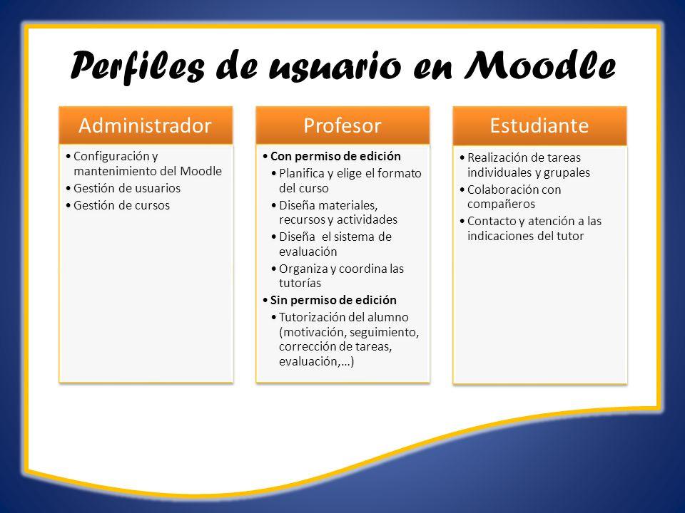 Perfiles de usuario en Moodle Administrador Configuración y mantenimiento del Moodle Gestión de usuarios Gestión de cursos Profesor Con permiso de edi