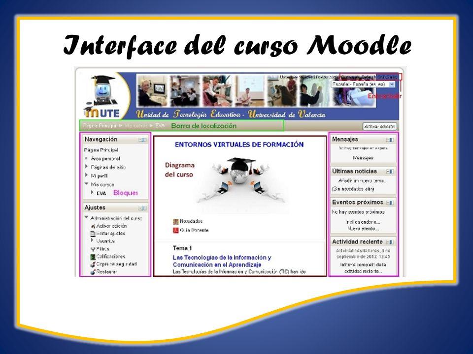 Formatos de curso Moodle Semanal Temas Social