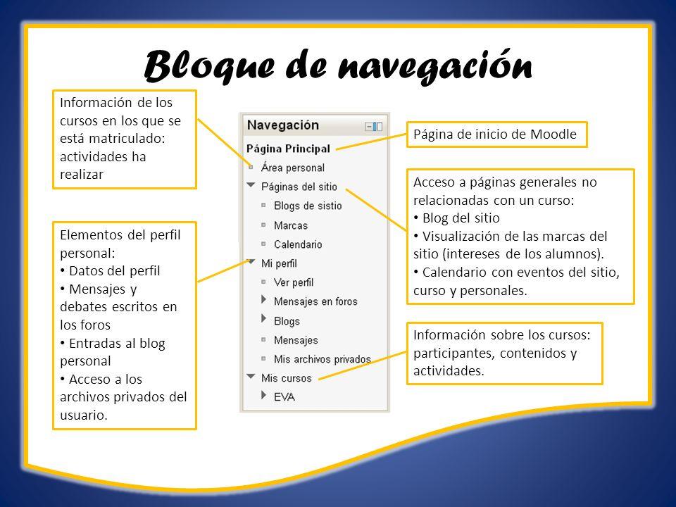 Bloque de navegación Página de inicio de Moodle Información de los cursos en los que se está matriculado: actividades ha realizar Acceso a páginas gen