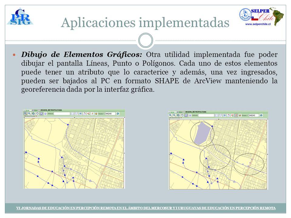 Aplicaciones implementadas Dibujo de Elementos Gráficos: Otra utilidad implementada fue poder dibujar el pantalla Líneas, Punto o Polígonos.