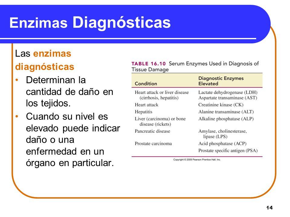 14 Enzimas Diagnósticas Las enzimas diagnósticas Determinan la cantidad de daño en los tejidos. Cuando su nivel es elevado puede indicar daño o una en