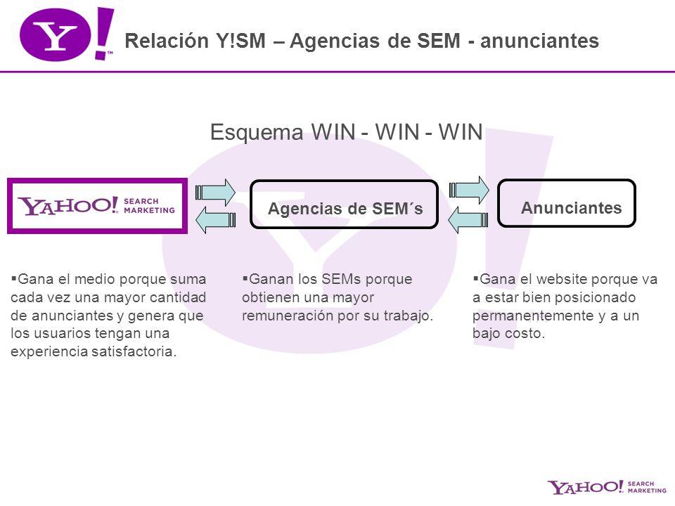 Relación Y!SM – Agencias de SEM - anunciantes Agencias de SEM´s Anunciantes Esquema WIN - WIN - WIN Gana el medio porque suma cada vez una mayor cantidad de anunciantes y genera que los usuarios tengan una experiencia satisfactoria.