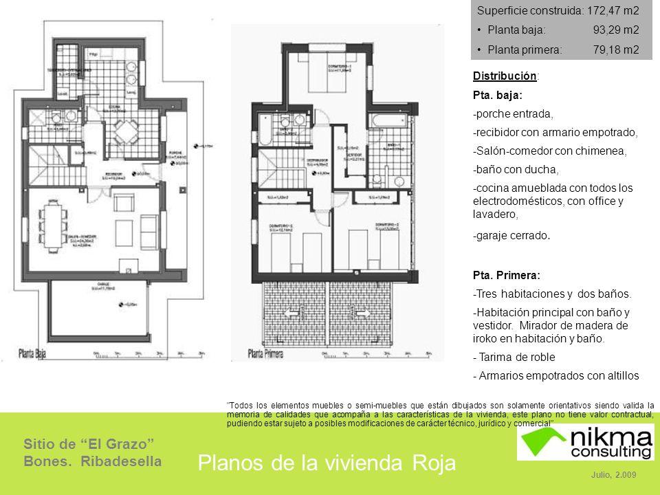 Sitio de El Grazo Bones.Ribadesella Julio, 2.009 Distribución: Pta.