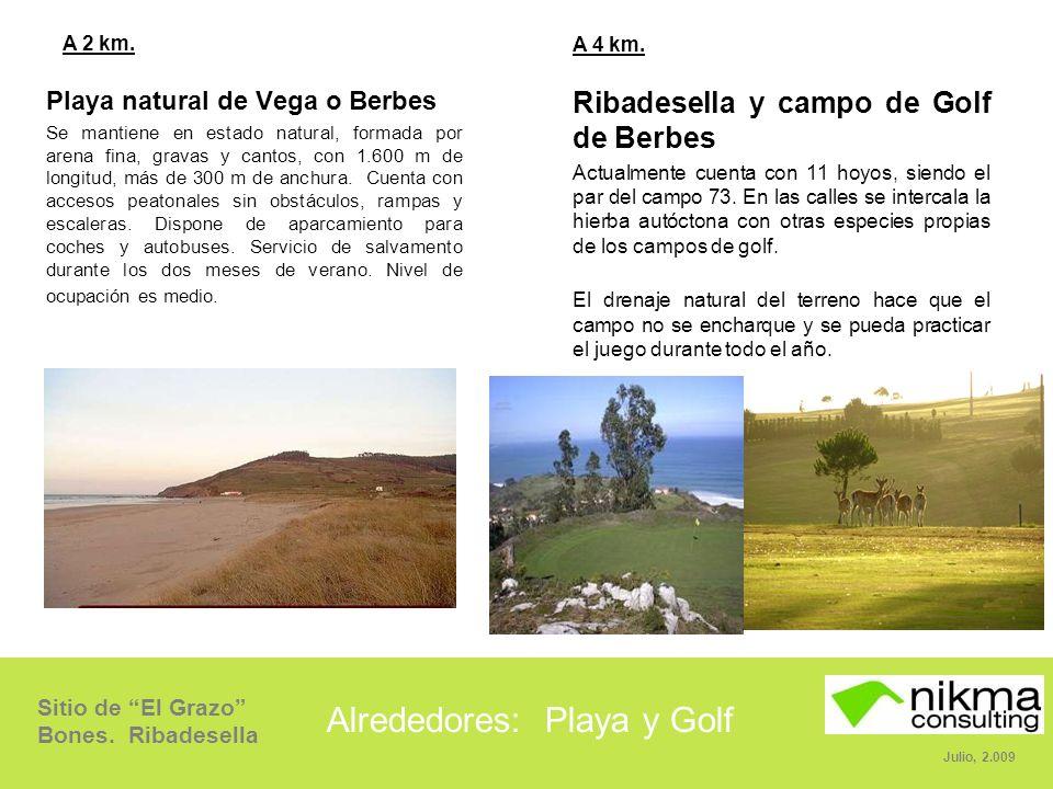 Sitio de El Grazo Bones. Ribadesella Julio, 2.009 Alrededores: Playa y Golf Playa natural de Vega o Berbes Se mantiene en estado natural, formada por