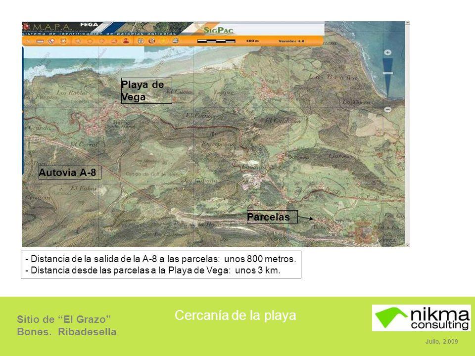 Sitio de El Grazo Bones. Ribadesella Julio, 2.009 Cercanía de la playa Parcelas Playa de Vega Autovia A-8 - Distancia de la salida de la A-8 a las par