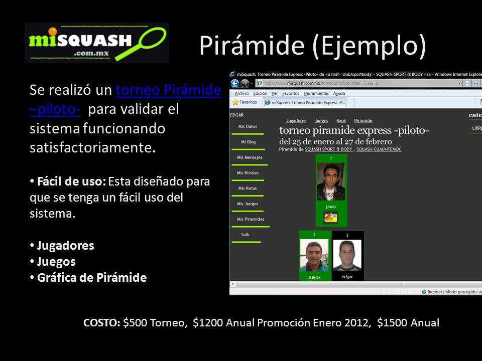 Pirámide (Ejemplo) Se realizó un torneo Pirámide –piloto- para validar el sistema funcionando satisfactoriamente.torneo Pirámide –piloto- Fácil de uso