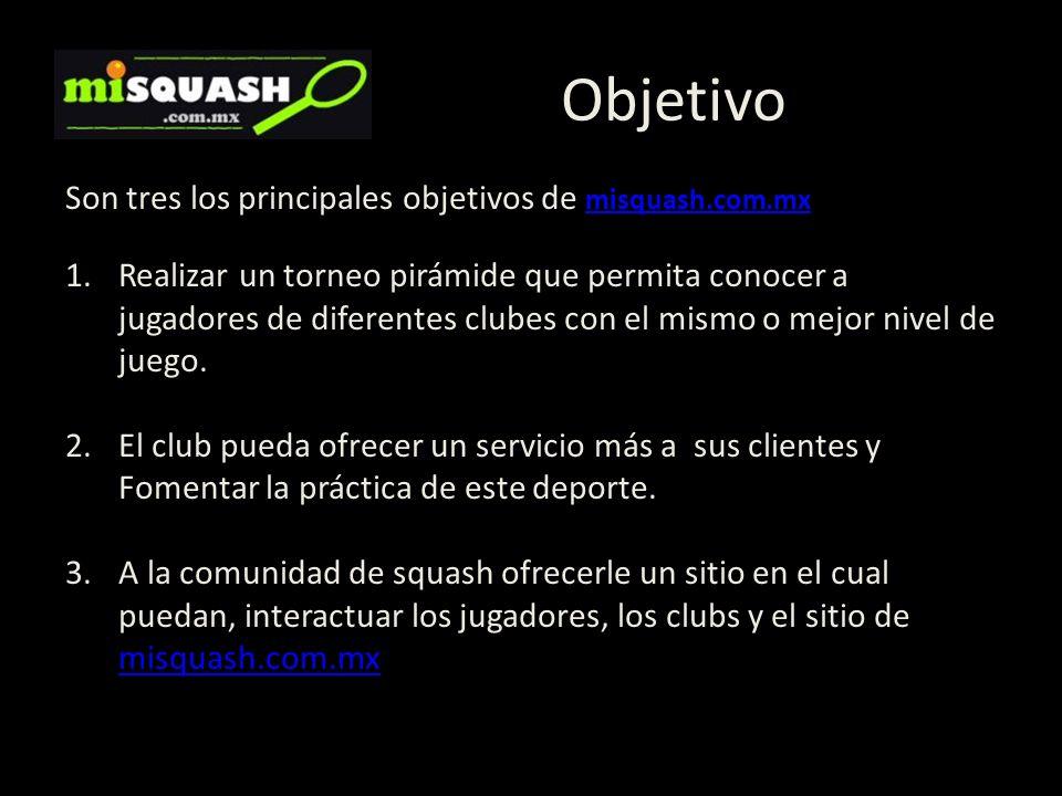 Objetivo Son tres los principales objetivos de misquash.com.mx misquash.com.mx 1.Realizar un torneo pirámide que permita conocer a jugadores de difere