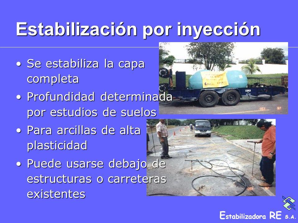 E stabilizadora RE S.A. Estabilización por inyección Se estabiliza la capa completaSe estabiliza la capa completa Profundidad determinada por estudios