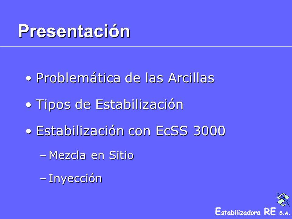 E stabilizadora RE S.A. Presentación Problemática de las ArcillasProblemática de las Arcillas Tipos de EstabilizaciónTipos de Estabilización Estabiliz