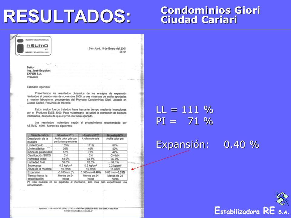 E stabilizadora RE S.A.RESULTADOS: Condominios Giori Ciudad Cariari LL = 111 % PI = 71 % Expansión: 0.40 %