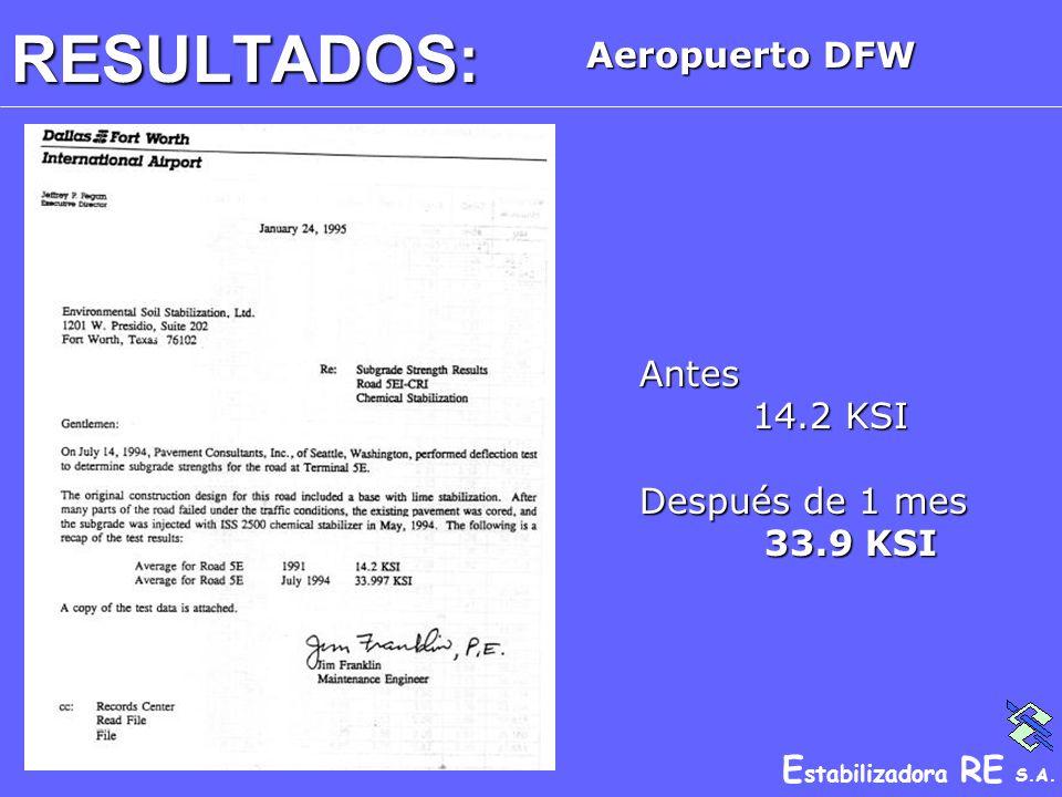 E stabilizadora RE S.A.RESULTADOS: Aeropuerto DFW Antes 14.2 KSI 14.2 KSI Después de 1 mes 33.9 KSI 33.9 KSI