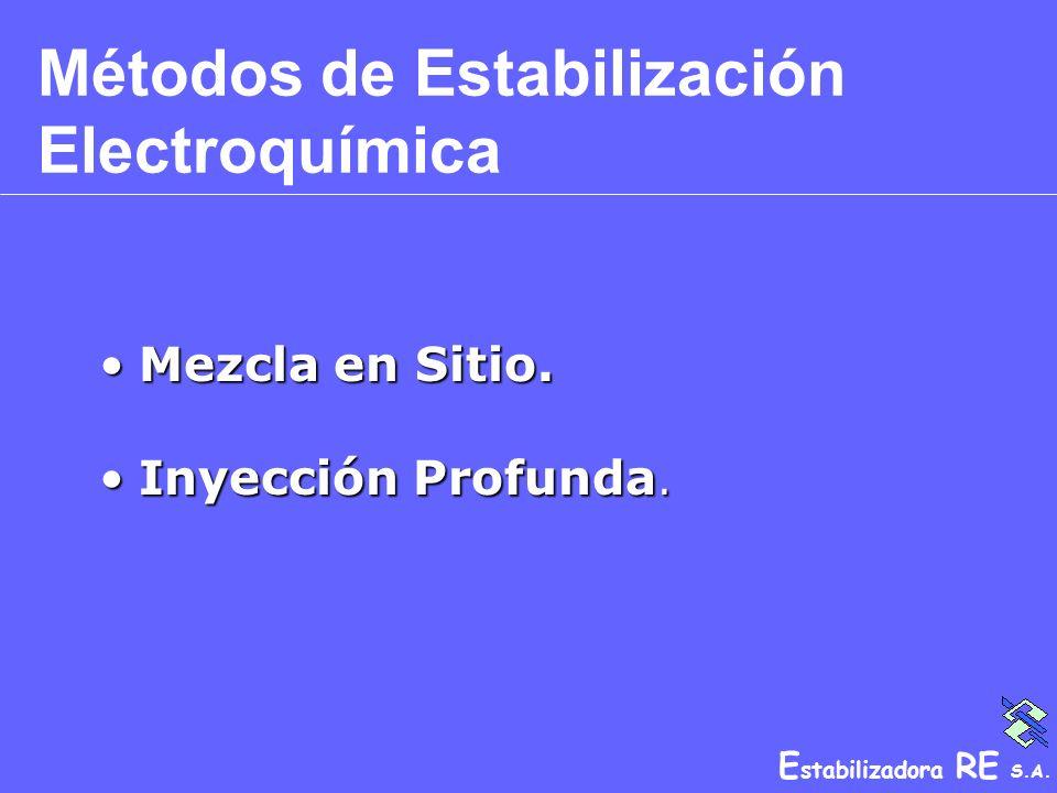 E stabilizadora RE S.A. Métodos de Estabilización Electroquímica Mezcla en Sitio.Mezcla en Sitio. Inyección Profunda.Inyección Profunda.