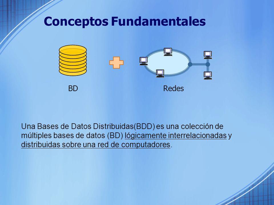 Conceptos Fundamentales BDRedes Una Bases de Datos Distribuidas(BDD) es una colección de múltiples bases de datos (BD) lógicamente interrelacionadas y distribuidas sobre una red de computadores.
