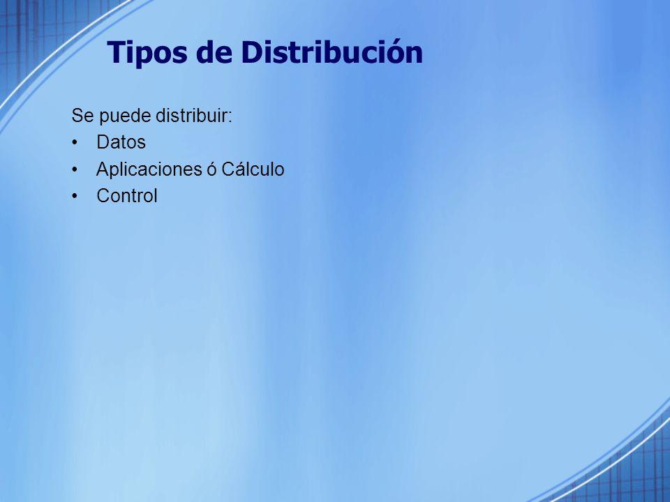 Tipos de Distribución Se puede distribuir: Datos Aplicaciones ó Cálculo Control