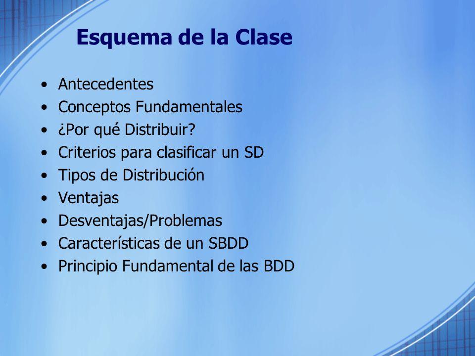 Esquema de la Clase Antecedentes Conceptos Fundamentales ¿Por qué Distribuir.