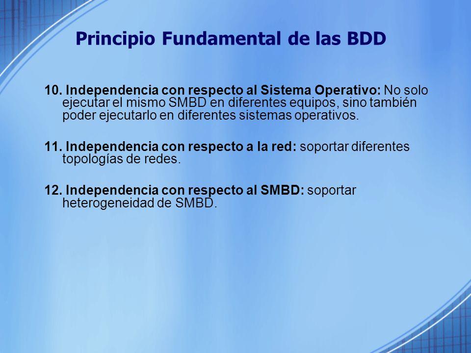 Principio Fundamental de las BDD 10.