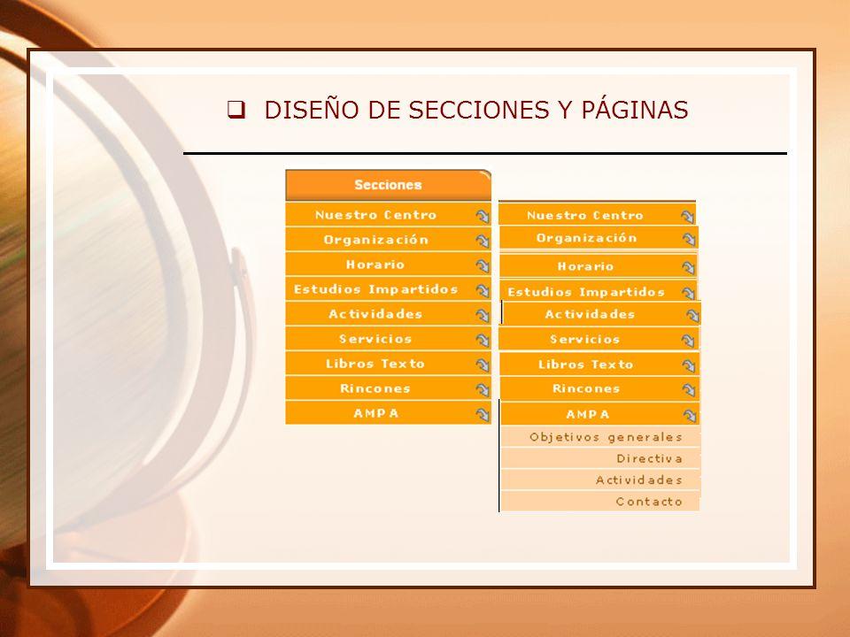 DISEÑO DE SECCIONES Y PÁGINAS
