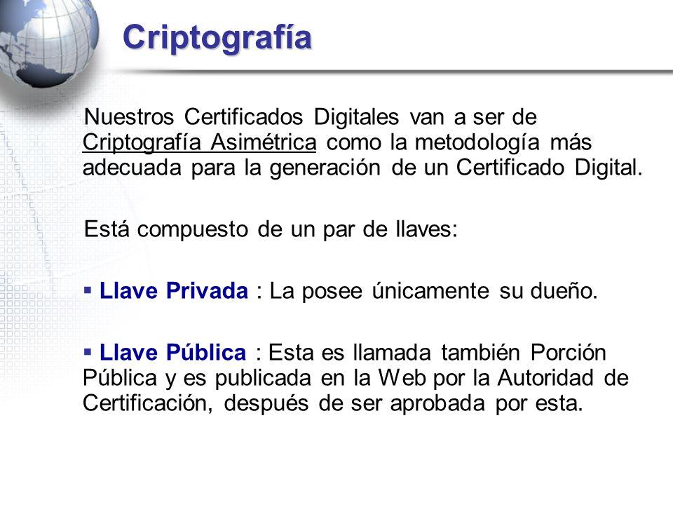 Criptografía Criptografía Nuestros Certificados Digitales van a ser de Criptografía Asimétrica como la metodología más adecuada para la generación de
