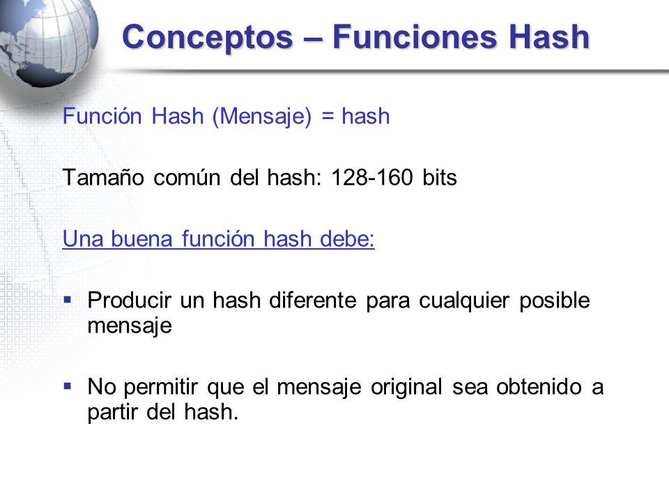 Conceptos – Funciones Hash Conceptos – Funciones Hash Función Hash (Mensaje) = hash Tamaño común del hash: 128-160 bits Una buena función hash debe: P