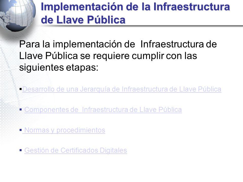 Implementación de la Infraestructura de Llave Pública Para la implementación de Infraestructura de Llave Pública se requiere cumplir con las siguiente