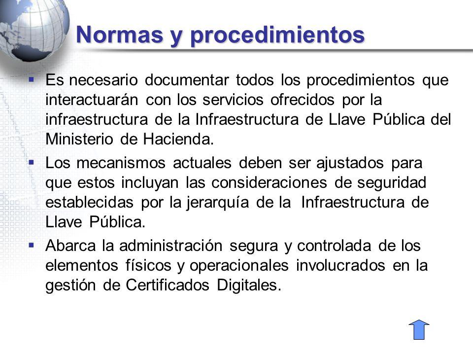 Normas y procedimientos Es necesario documentar todos los procedimientos que interactuarán con los servicios ofrecidos por la infraestructura de la In