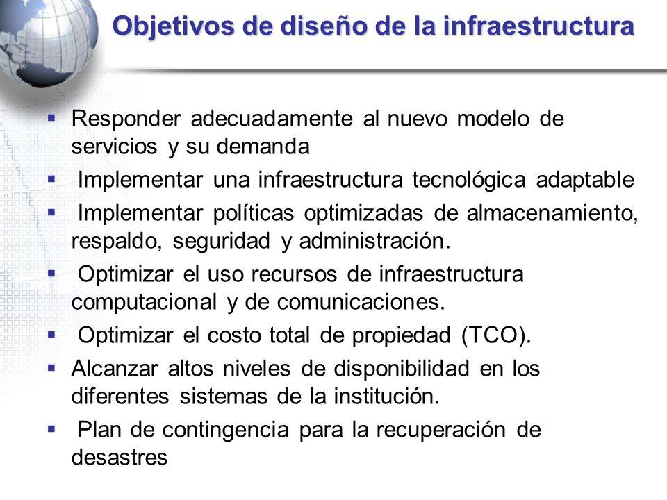 Objetivos de diseño de la infraestructura Responder adecuadamente al nuevo modelo de servicios y su demanda Implementar una infraestructura tecnológic