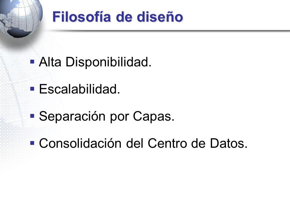Filosofía de diseño Alta Disponibilidad. Escalabilidad. Separación por Capas. Consolidación del Centro de Datos.
