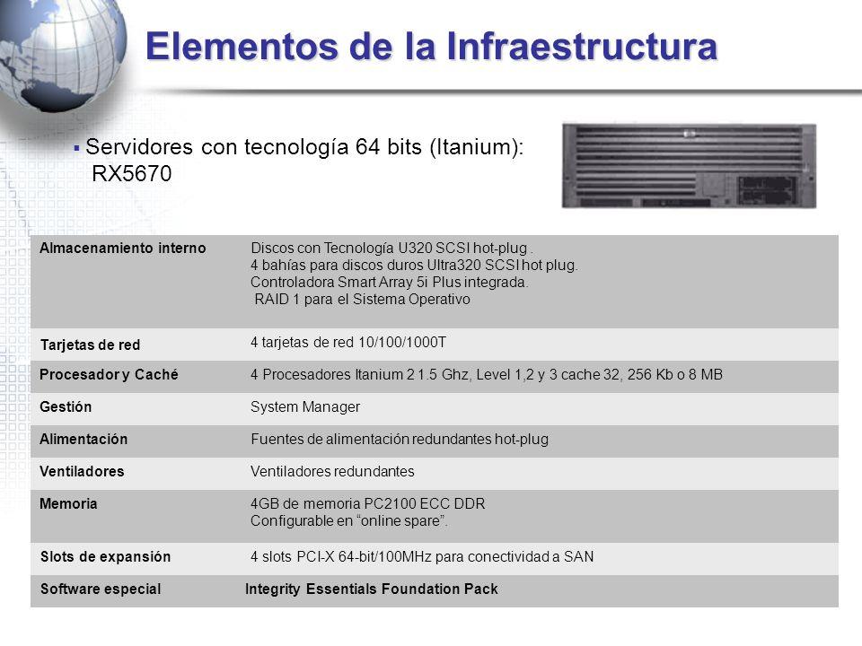 Elementos de la Infraestructura Servidores con tecnología 64 bits (Itanium): RX5670 Almacenamiento internoDiscos con Tecnología U320 SCSI hot-plug. 4