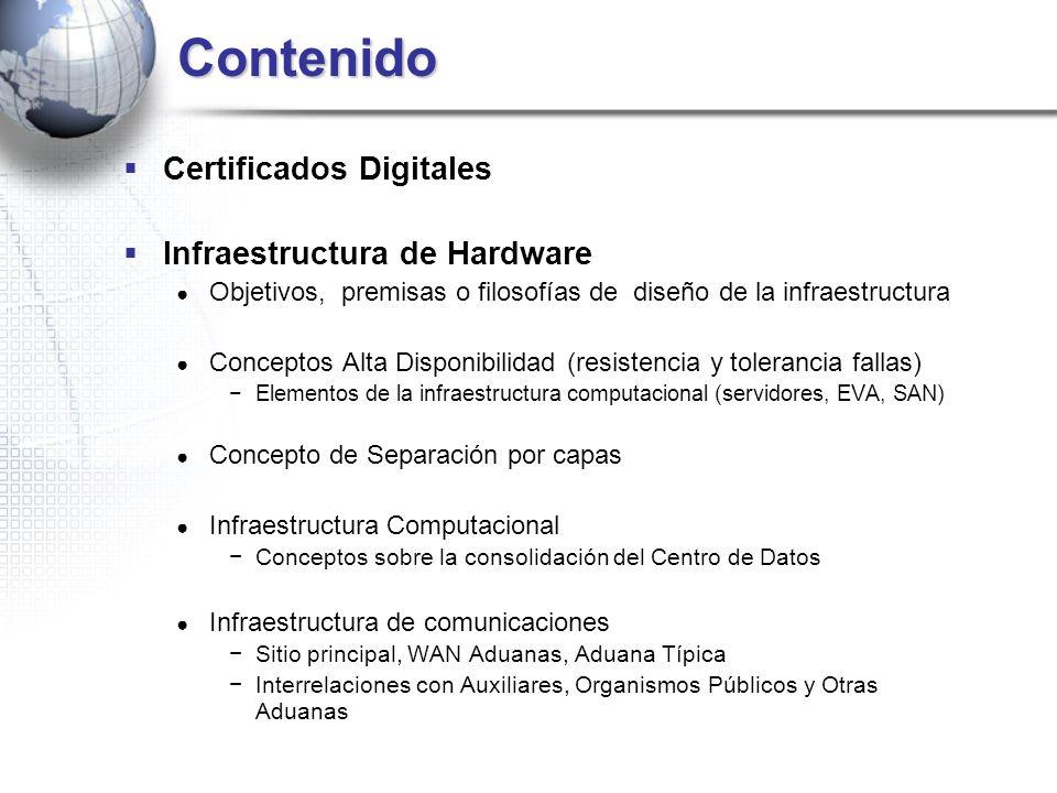 Contenido Certificados Digitales Infraestructura de Hardware Objetivos, premisas o filosofías de diseño de la infraestructura Conceptos Alta Disponibi