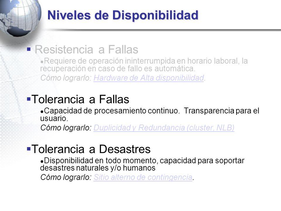 Niveles de Disponibilidad Resistencia a Fallas Requiere de operación ininterrumpida en horario laboral, la recuperación en caso de fallo es automática