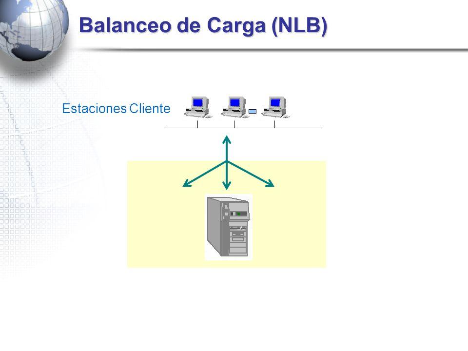 Balanceo de Carga (NLB) Estaciones Cliente