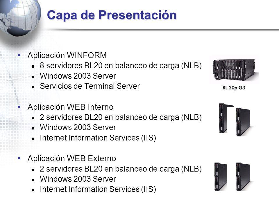 Capa de Presentación Aplicación WINFORM 8 servidores BL20 en balanceo de carga (NLB) Windows 2003 Server Servicios de Terminal Server Aplicación WEB I