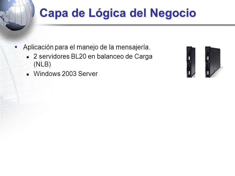 Capa de Lógica del Negocio Aplicación para el manejo de la mensajería. 2 servidores BL20 en balanceo de Carga (NLB) Windows 2003 Server