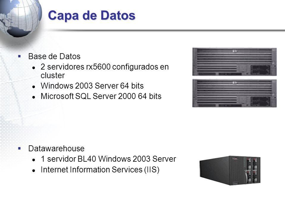 Capa de Datos Base de Datos 2 servidores rx5600 configurados en cluster Windows 2003 Server 64 bits Microsoft SQL Server 2000 64 bits Datawarehouse 1