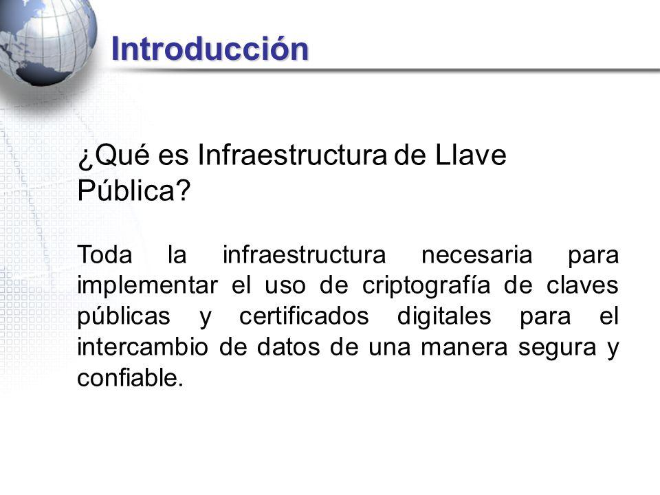 Introducción ¿Qué es Infraestructura de Llave Pública? Toda la infraestructura necesaria para implementar el uso de criptografía de claves públicas y