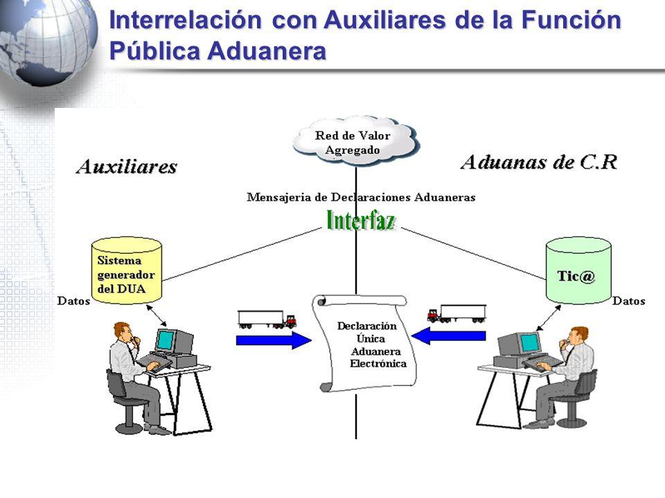 Interrelación con Auxiliares de la Función Pública Aduanera
