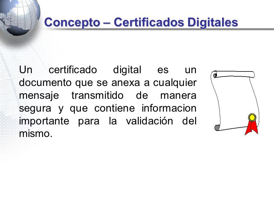 Concepto – Certificados Digitales Concepto – Certificados Digitales Un certificado digital es un documento que se anexa a cualquier mensaje transmitid