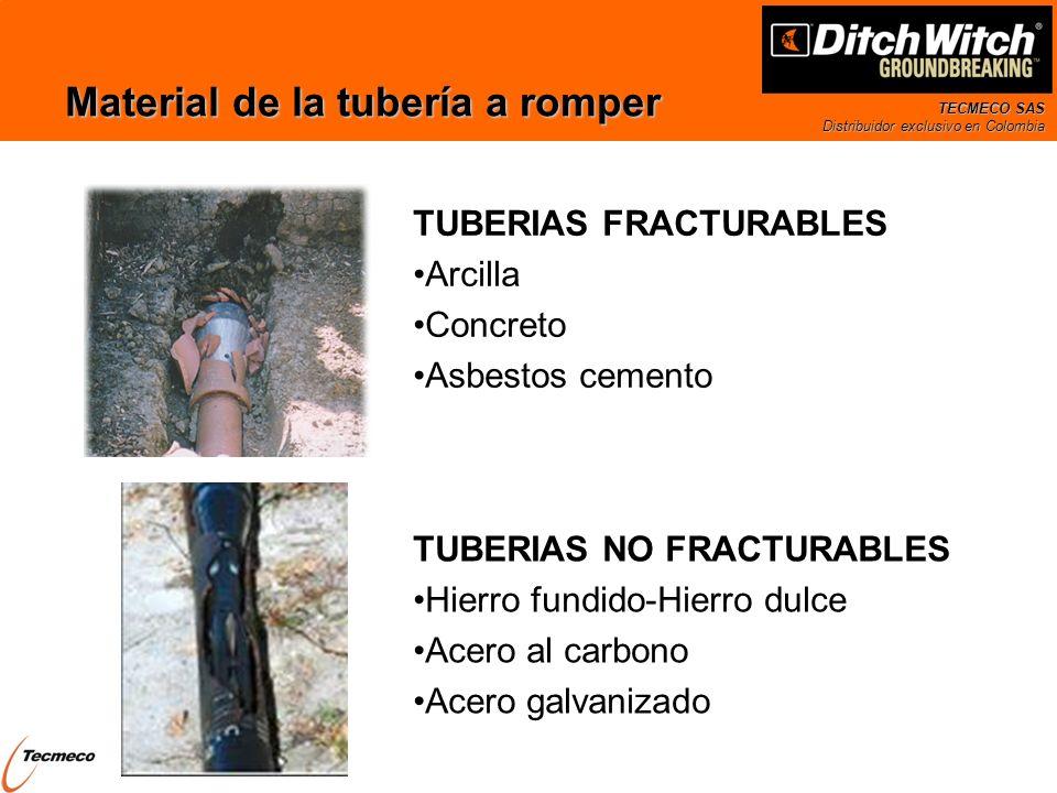 TECMECO SAS Distribuidor exclusivo en Colombia Material de la tubería a romper TUBERIAS FRACTURABLES Arcilla Concreto Asbestos cemento TUBERIAS NO FRA