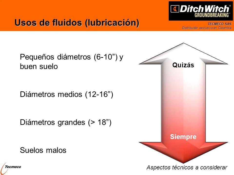 TECMECO SAS Distribuidor exclusivo en Colombia Usos de fluidos (lubricación) Pequeños diámetros (6-10) y buen suelo Diámetros medios (12-16) Diámetros