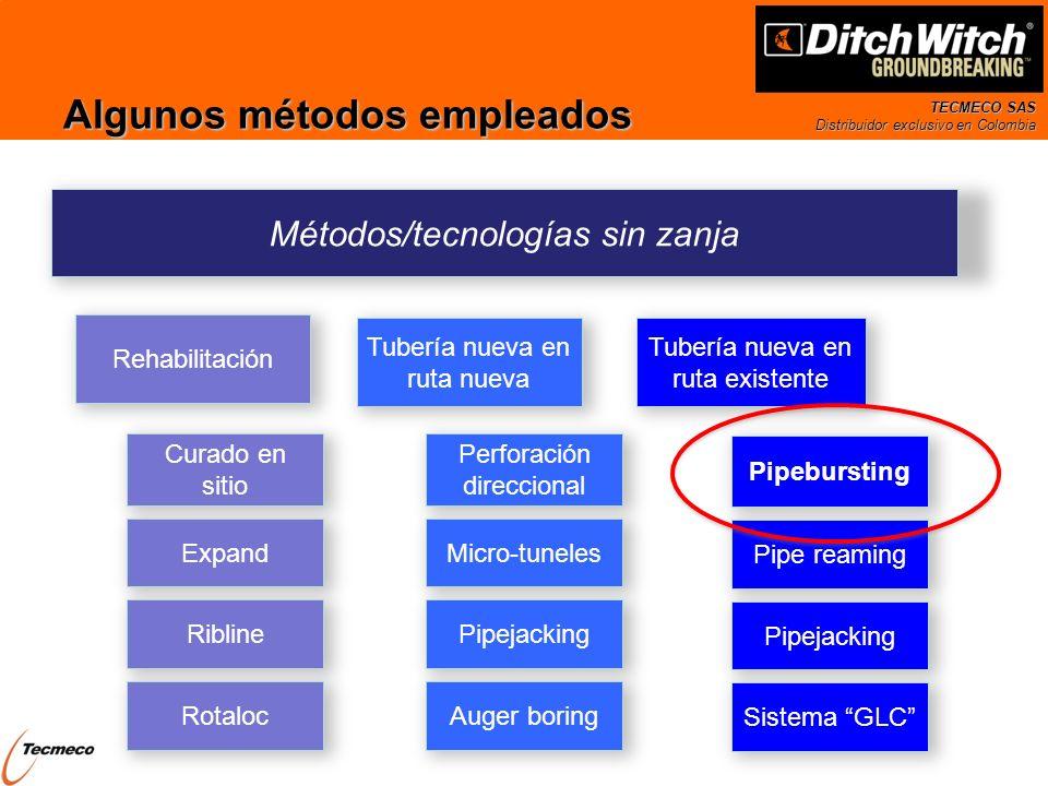 TECMECO SAS Distribuidor exclusivo en Colombia Herramientas para instalar la nueva tubería El proceso de PIPEBURSTING paso a paso …
