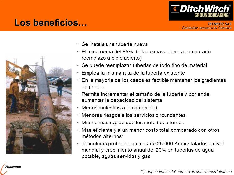 TECMECO SAS Distribuidor exclusivo en Colombia Los beneficios… Se instala una tubería nueva Elimina cerca del 85% de las excavaciones (comparado reemp