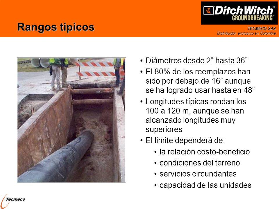TECMECO SAS Distribuidor exclusivo en Colombia Clasificación del proyecto Clase Profundidad (m) Diametro existente Diametro final (Medido en incrementos) Longitud (m) A Rutinario p<44-12<10-100 B Moderadamente dificil 4<p<612-20<2100-140 C Dificil a muy dificil P>620-36>=3>140 Clasificación de proyectos por IPBA
