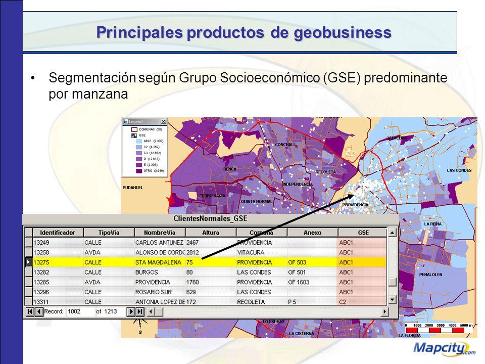 Principales productos de geobusiness Clasificación según población por manzana