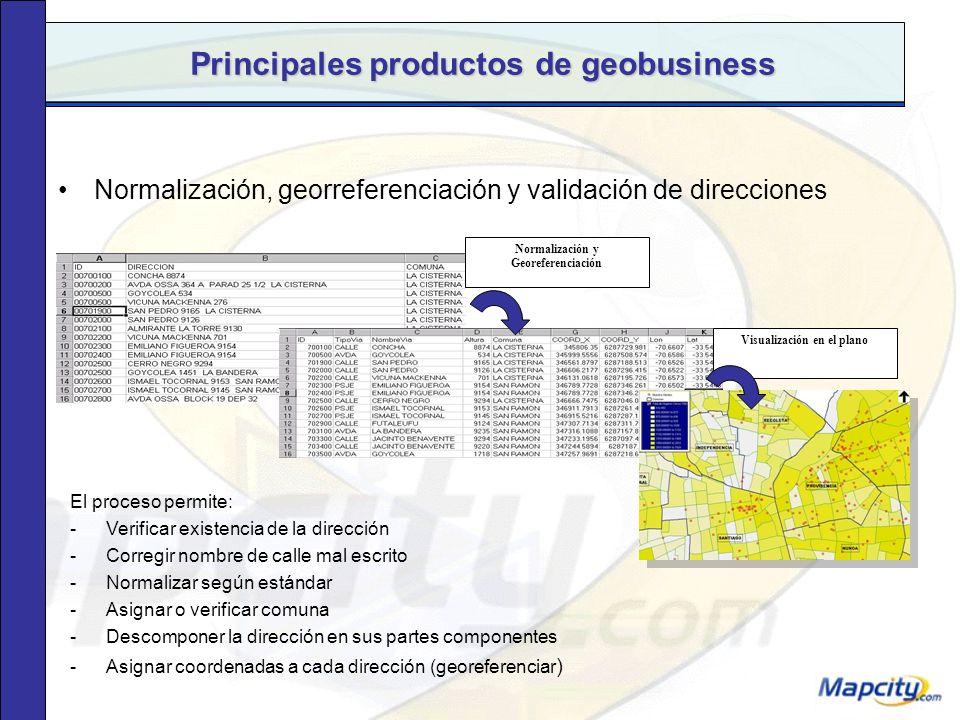 Principales productos de geobusiness Clasificación de manzanas según nivel de ingreso promedio