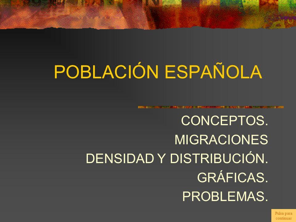 POBLACIÓN ESPAÑOLA CONCEPTOS. MIGRACIONES DENSIDAD Y DISTRIBUCIÓN. GRÁFICAS. PROBLEMAS. Pulsa para continuar